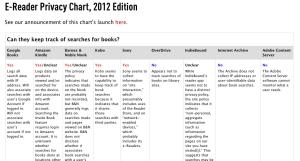 e-reader-chart-2012