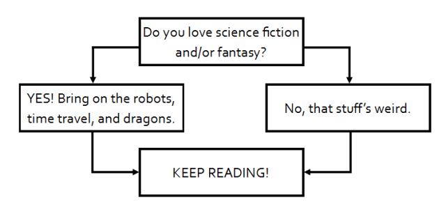 SF-Fantasy-keepreading